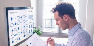 Wat je zeker niet moet doen bij het implementeren van een recruitmentsysteem